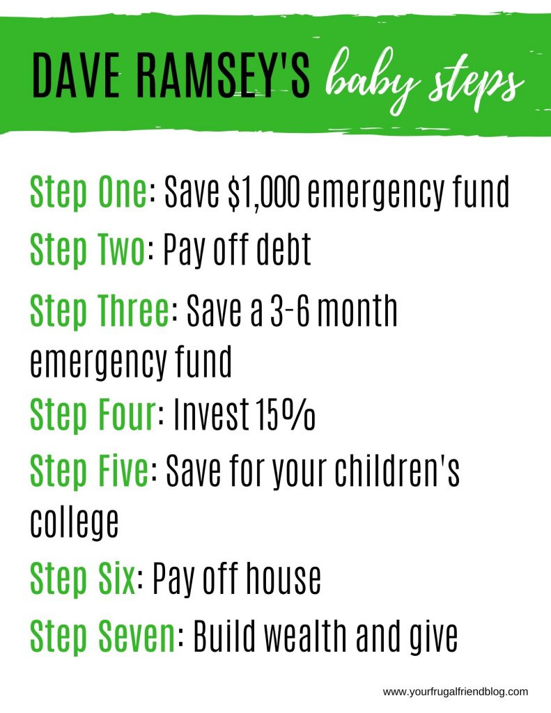 Dave Ramsey Baby Steps - FIRE (financial independence retire early)