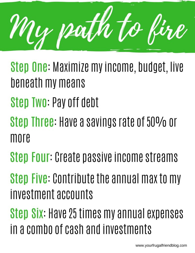 My path to FIRE (financial independence retire early)