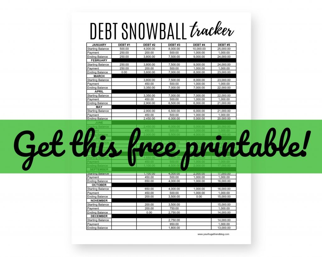 When to pause your debt snowball free printable