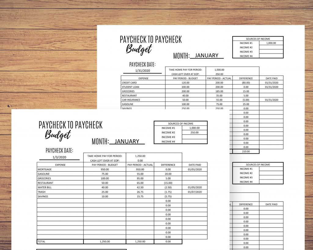 Paycheck budget template